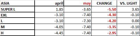 沙特阿美公布石油售价解析:放页岩油一马 抢占欧洲市场