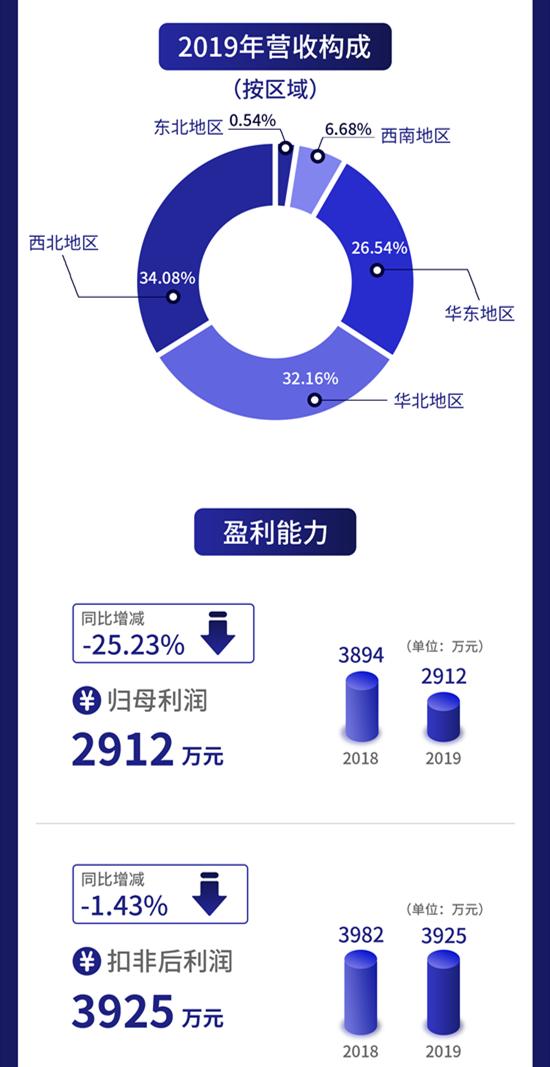 泰达gdp_天津经济技术开发区