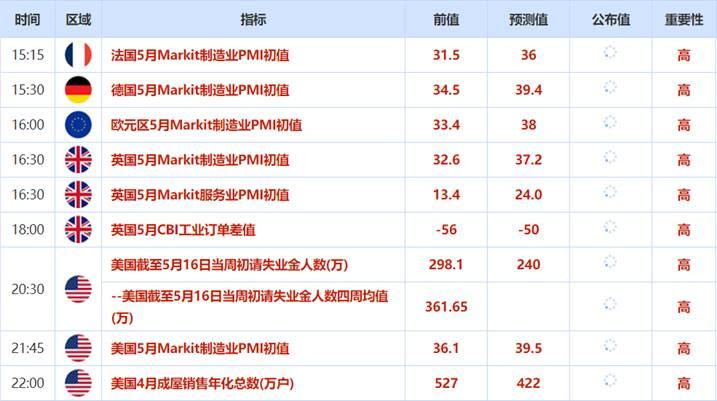 TradeMax每日市场(05月21日)