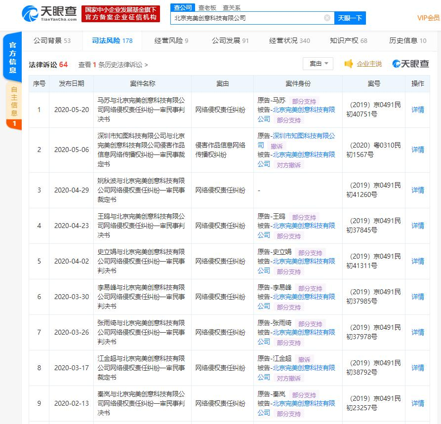 """马苏等多位明星起诉互联网医美平台""""更美APP"""""""