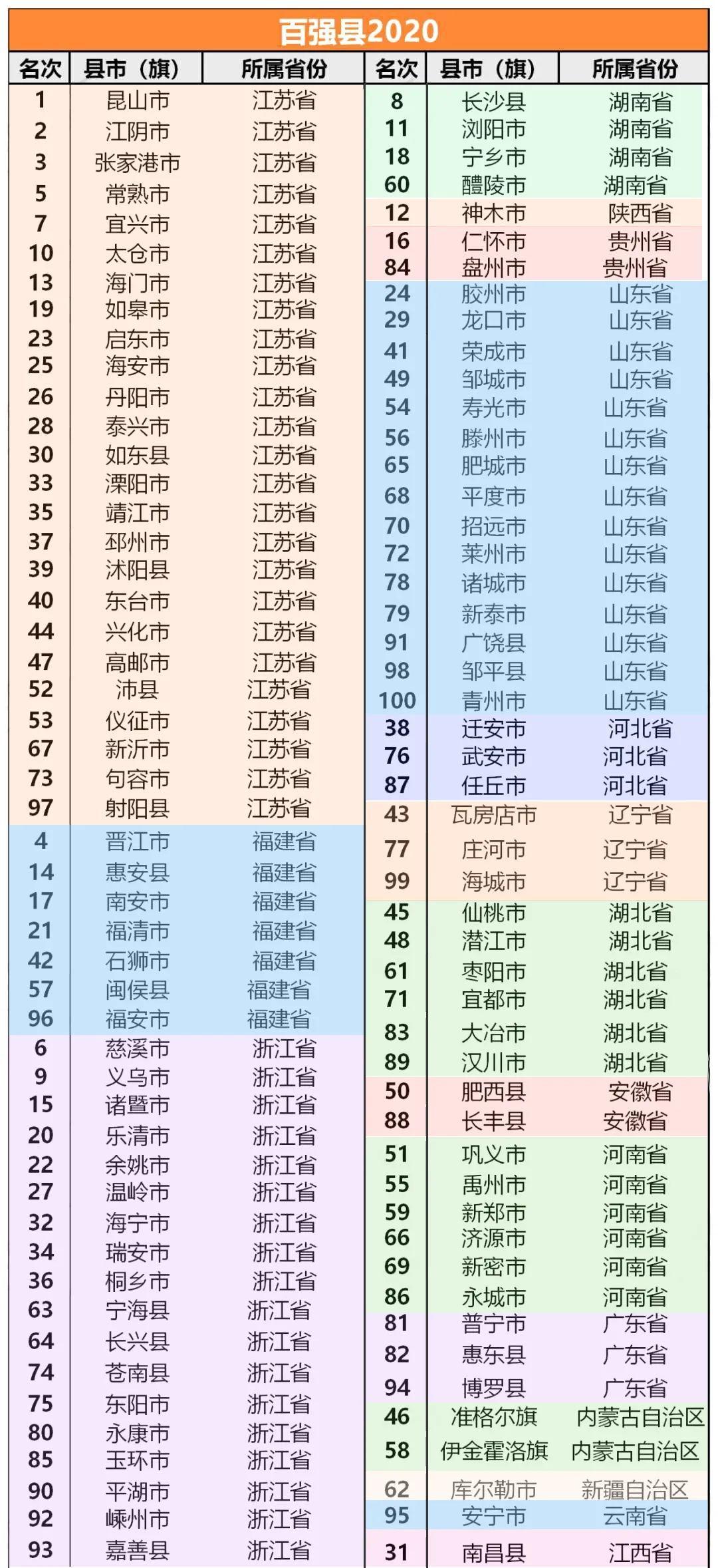 2020年gdp昆山_2020年昆山房价图