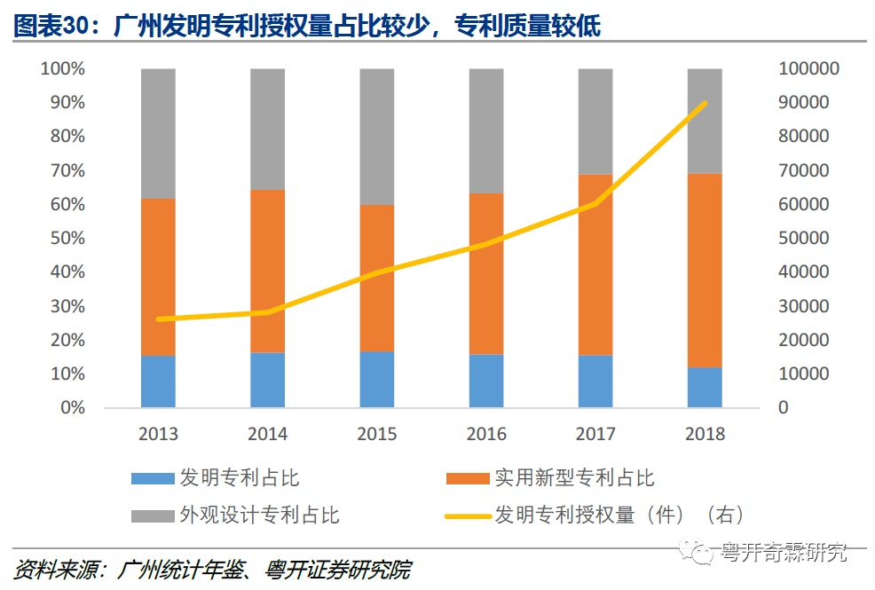 中国服务业占gdp_历史中国gdp世界占比
