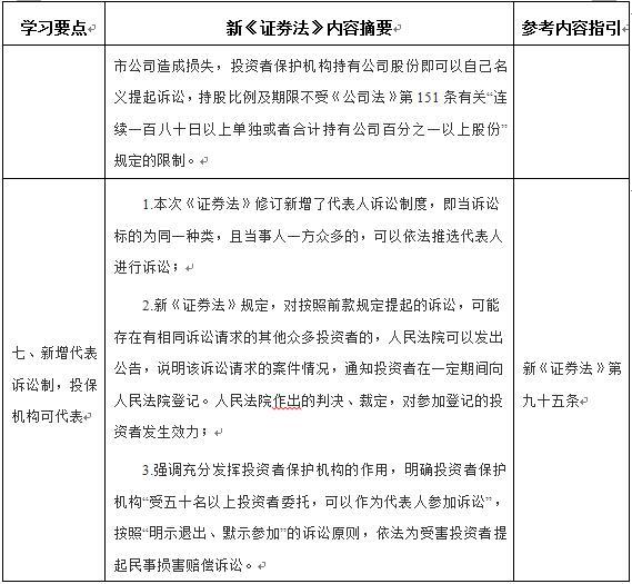 """中农立华""""5.15全国投资者保护宣传日""""宣传活动总结"""