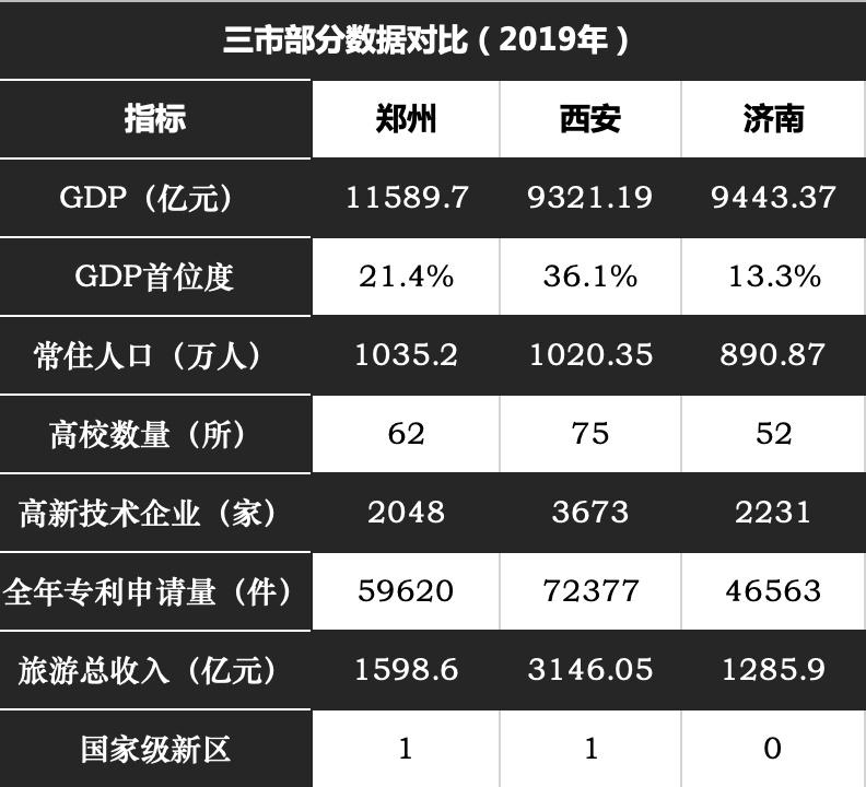 "gdp目标_总理报告重磅:不提GDP具体目标,集中精力抓好""六稳""、""六保"""