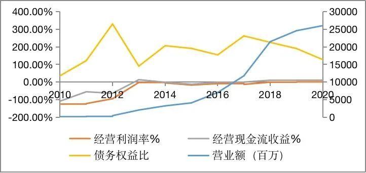 """跻身""""千元股""""的特斯拉,需警惕估值泡沫风险"""