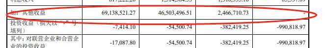 海目星IPO:公司盈利主要靠政府补助,占比高达90%以上,会计事务所曾多次出现问题,审计犹如走过场