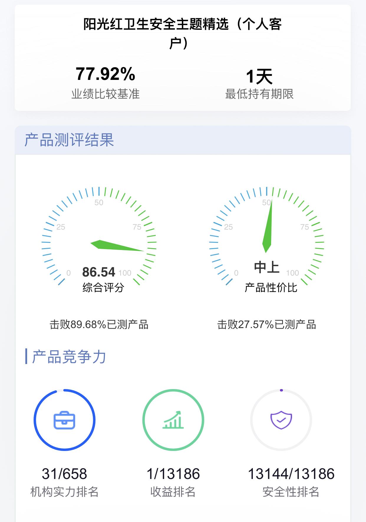 产品测评:光大理财・阳光红卫生安全主题精选(个人客户)