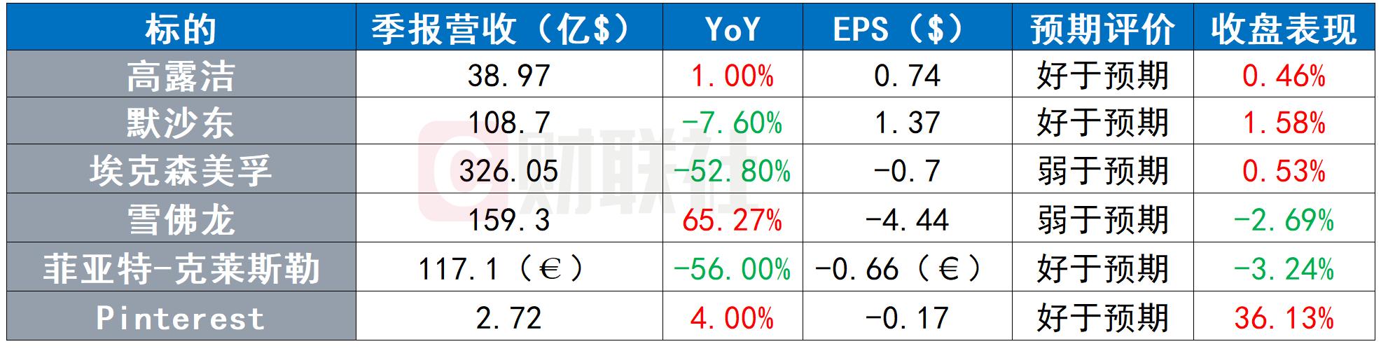 美股收盘:三大股指集体收涨 苹果重回全球市值第一