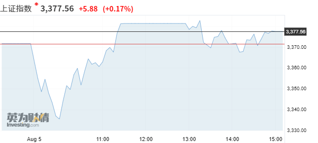 亚市资讯播报:亚洲股市涨跌不一 黄金持续冲击新高
