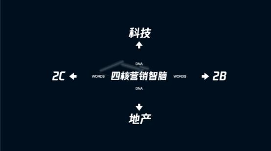 http://www.qwican.com/fangchanshichang/4540114.html