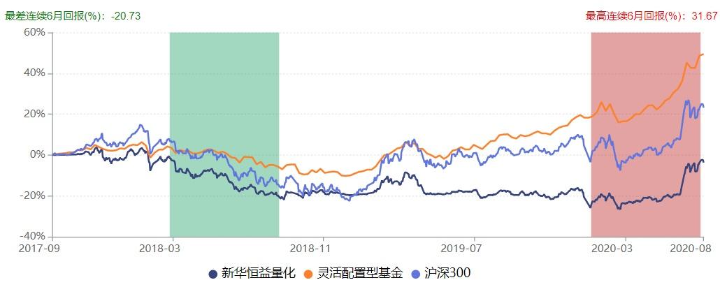 新华基金旗下产品响起清盘警报    部分债基业绩不佳丨基金