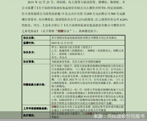 伊贝诗母公司仙迪股份IPO三大减分项