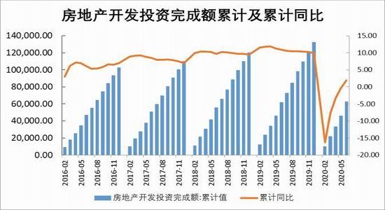 沪铝:淡季需求逐渐走弱 供应维持扩张姿态