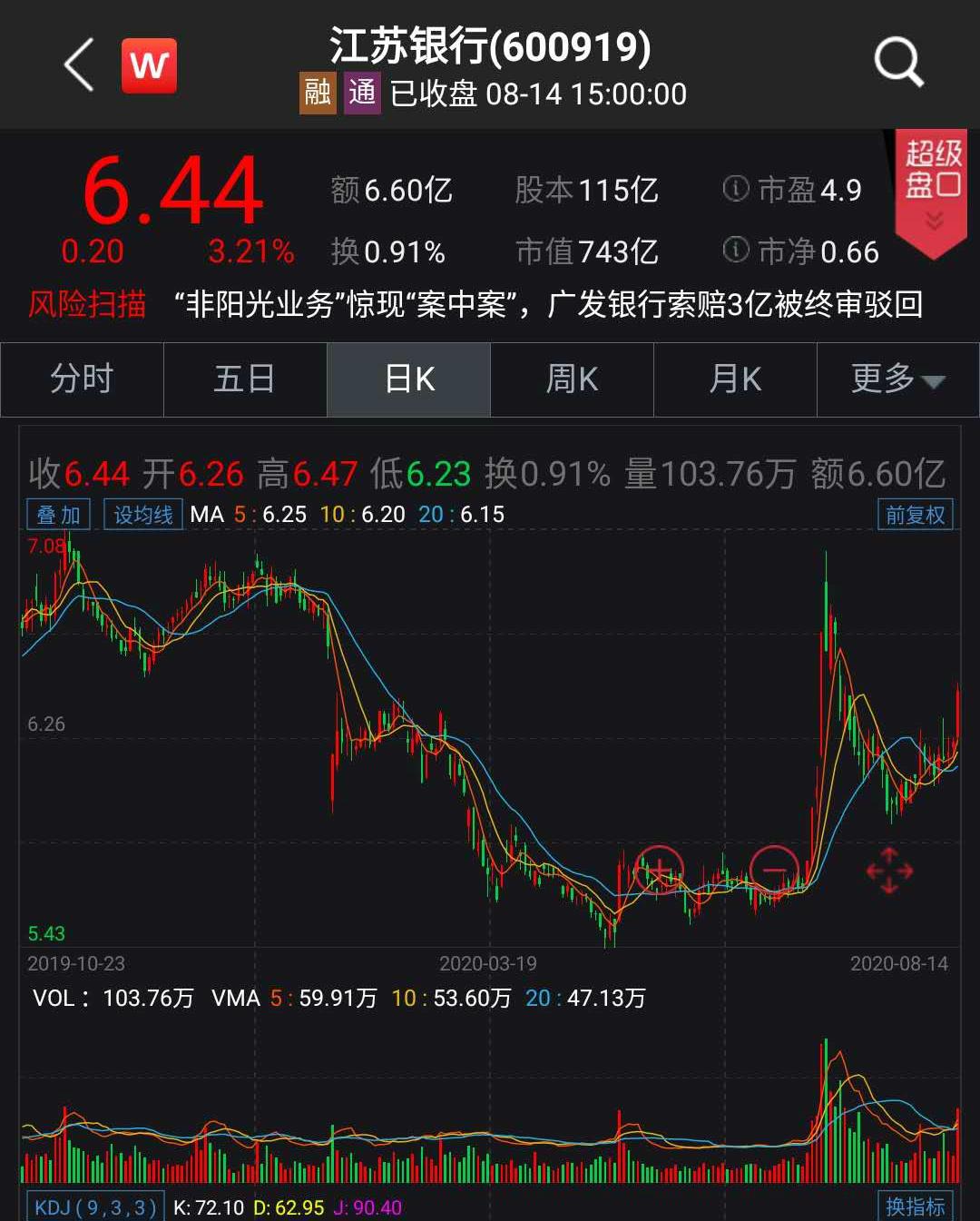 江苏银行揭上市银行半年报序幕 六大行8月最后三天公布