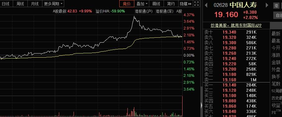 """万亿保险巨头强势涨停,又是因为""""合并""""?1300亿新贵也大涨,中国神险接力中国神券,市场为何传闻不断?"""