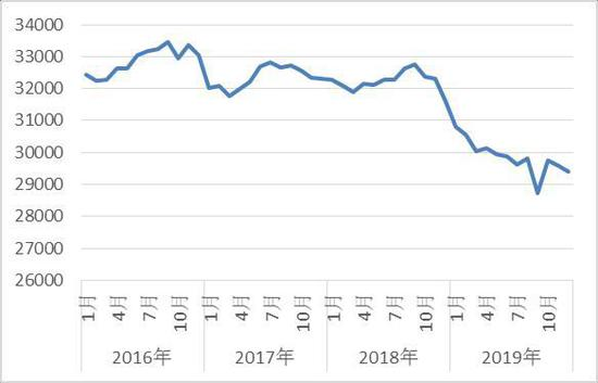 多空胶着 油价延续震荡