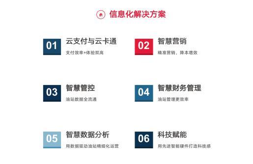 能链合伙人刘新桐:数字化已成为加油站不可逆的发展趋势