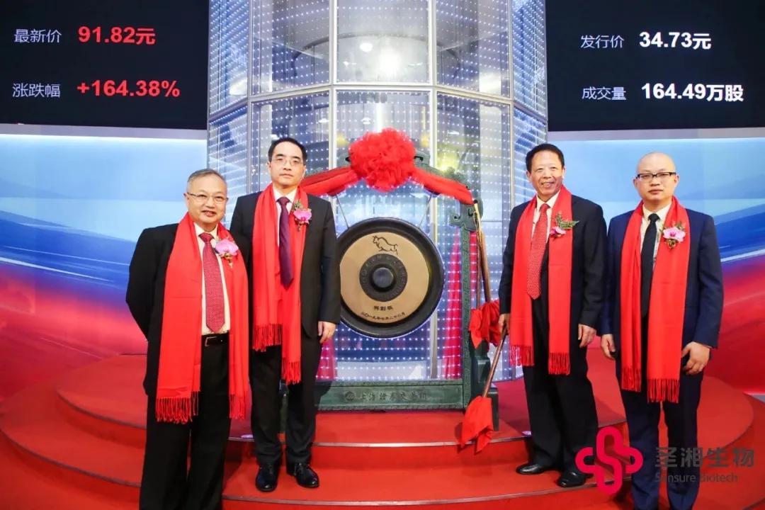 圣湘生物登陆科创板 联想控股投资企业下半年或迎IPO小高潮