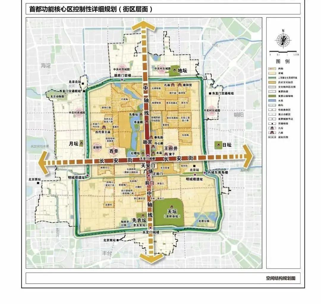 首都功能核心区未来怎么建?详情来了!