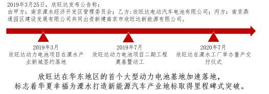 抓住未来20年的地产红利的重要前提 成为华夏幸福的股东