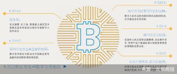 北京将在数字货币等前沿领域先行先试