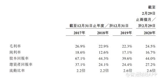 客户集中度高,三度次递表仍挡不住濠江机电(01408)上市集资心