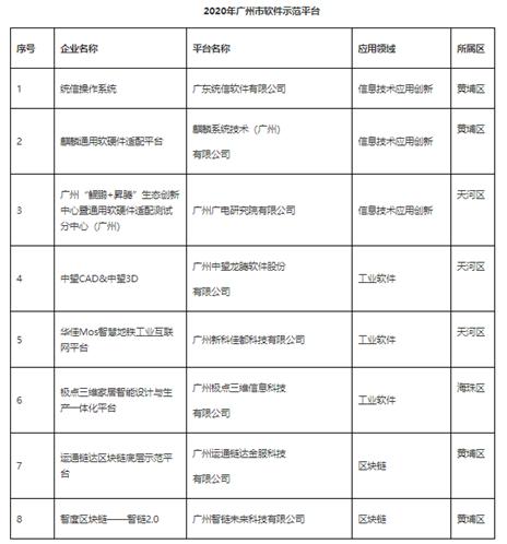 http://www.reviewcode.cn/yunjisuan/171530.html