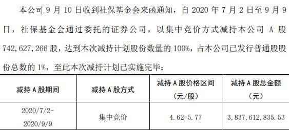 社保基金已总计减持1%企业股份减持计划执行结束