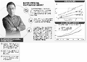 要素市场改革红利可观 金融资源配置效率须提升