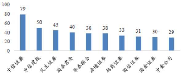 """沪指拉锯3300点,券商股""""憋大招"""",行情蓄势待发,龙头身价倍增"""