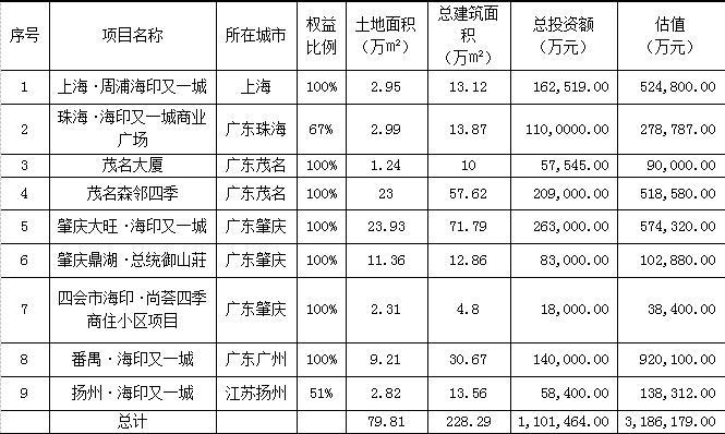 原创:疫情背景下,半年报逆势增长30%    海印股份(000861)深度调研