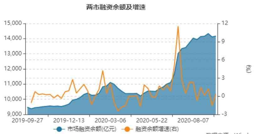 """证监会重磅发声:中国资本市场已成最具吸引力市场!两大万亿资金掐架,茅台""""受伤""""?融资客加仓它们"""