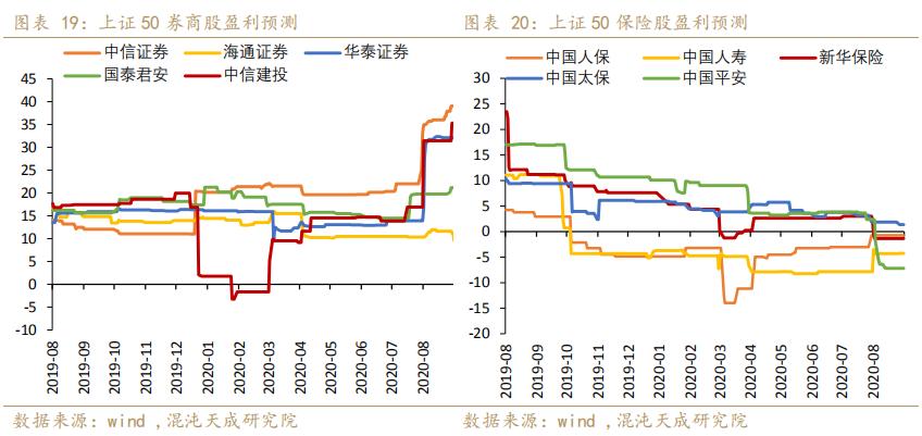 股指:北上流出和AH溢价隐含指数偏弱预期