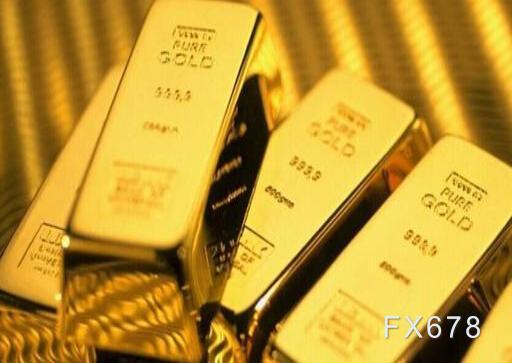 黄金交易提醒:特朗普反复无常,金价初步顶破1900关口,但仍承压于下行趋势线,多空大战一触即发