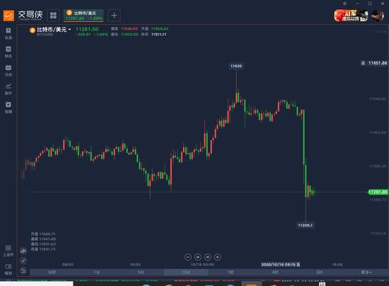 OK币大跌逾16% OKex平台暂停用户提币