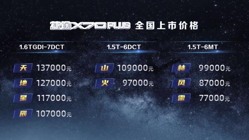 捷途X70 PLUS正式上市 售7.70-13.70万元