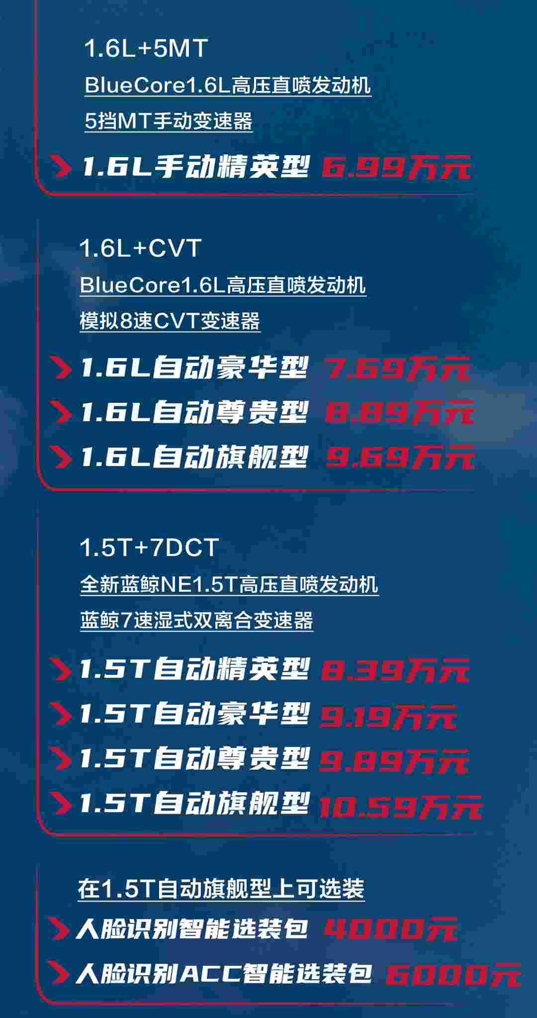 6.99-10.59万元 长安欧尚X5开启预售
