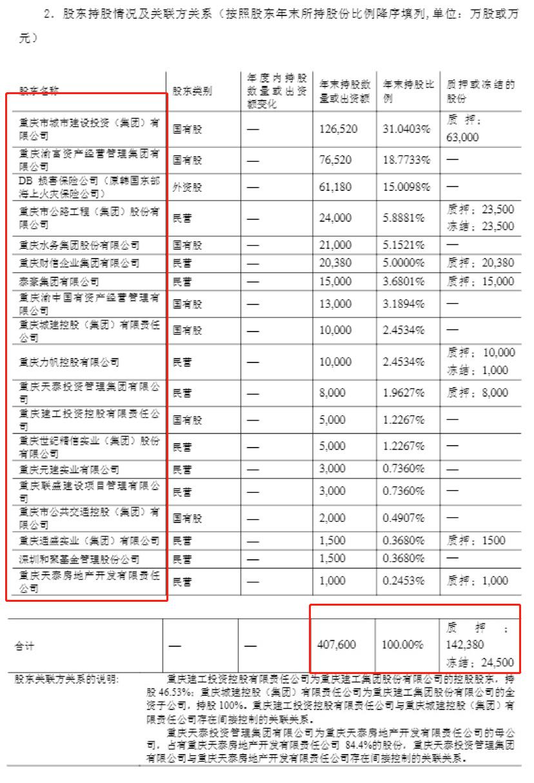 安诚财险拟引进战略投资者:2019年亏损4.3亿元 近41%股权被质押冻结