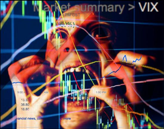 """华尔街""""恐慌指数""""创6月以来新高 市场面临完美风暴"""