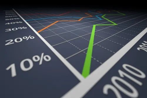 巴伦经典选股法:三步选出有望大幅反弹的股票