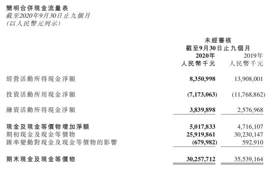 小米上市两年后再融300亿,时机选择令市场意外?