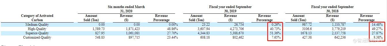 美股新股解读|行业发展趋缓,中北能(CNEY.US)研发投入暴涨1258%欲高端化发展