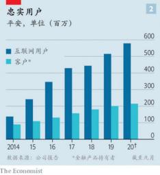 从单一保险到金融科技赛道无缝隙切换,中国平安基因转型方法论