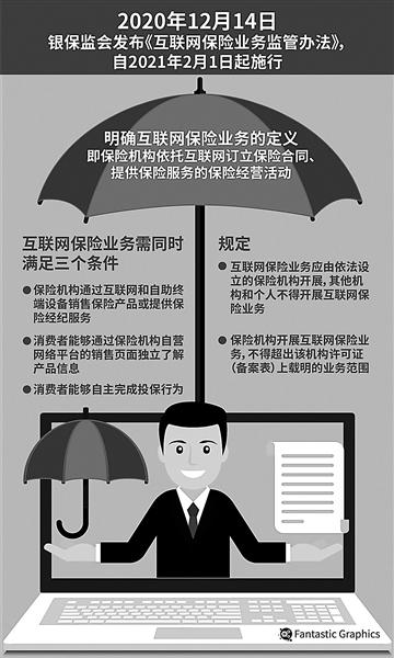 银监会:非保险机构和个人不得开展互联网保险业务