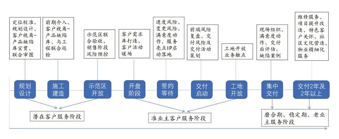 "usdt自动充值(caibao.it):""5∞5""优唐全景服务 赋能美好生活 第4张"