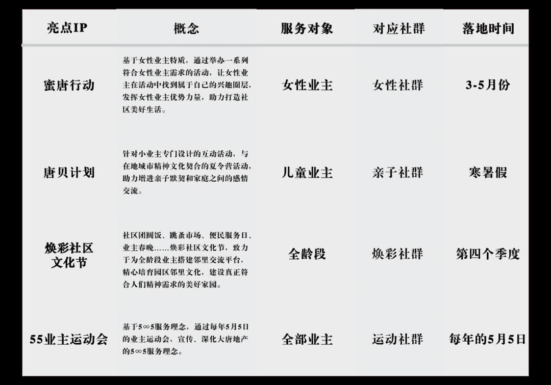 "usdt自动充值(caibao.it):""5∞5""优唐全景服务 赋能美好生活 第7张"