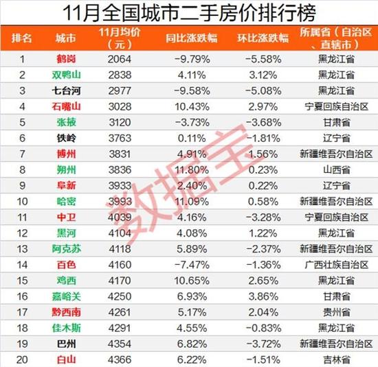 电银付app使用教程(dianyinzhifu.com):鹤岗看房记:低总价住宅 值得押宝吗? 第3张