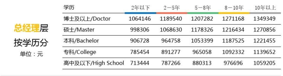 电银付安装教程(dianyinzhifu.com):年入百万的地产人过着什么样的生涯? 第8张