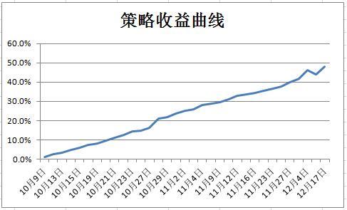 usdt无需实名买入卖出(caibao.it):外洋需求回补性大幅增进,海内需求小幅增添 第1张