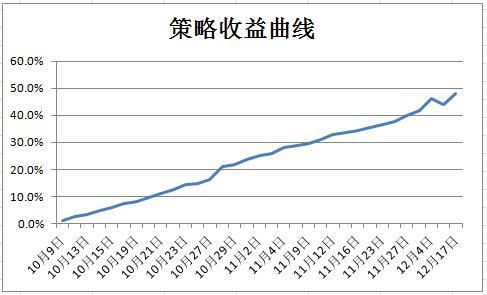 电银付app安装教程(dianyinzhifu.com):库存突破400,PTA后市价钱承压 第1张